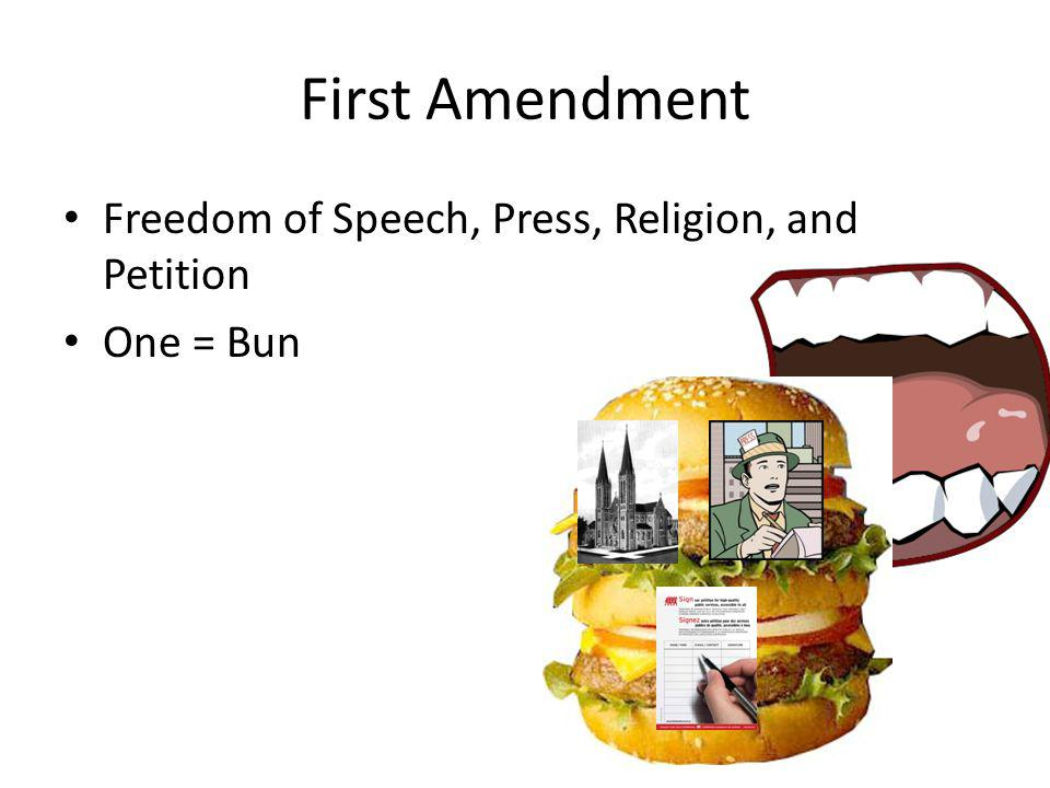 First Amendment Freedom of Speech, Press, Religion, and Petition