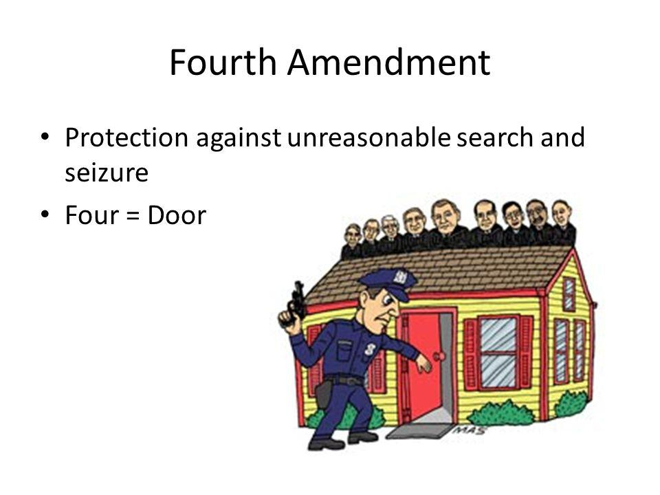 Fourth Amendment Protection against unreasonable search and seizure