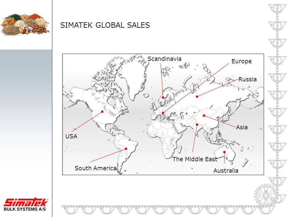 SIMATEK GLOBAL SALES Scandinavia Europe Russia Asia USA