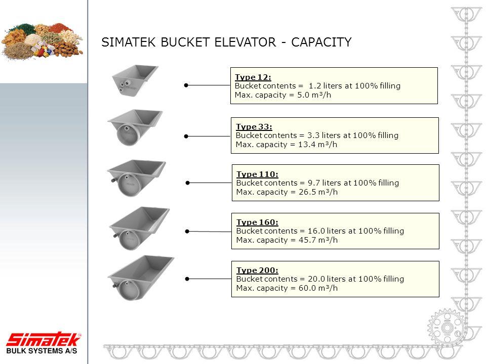 SIMATEK BUCKET ELEVATOR - CAPACITY
