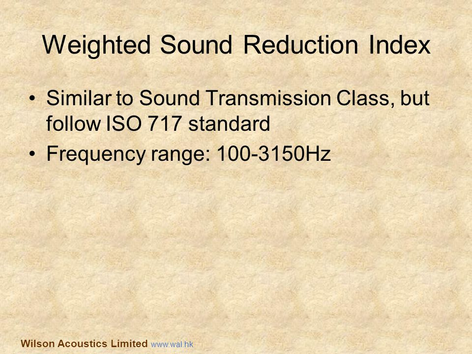 Weighted Sound Reduction Index