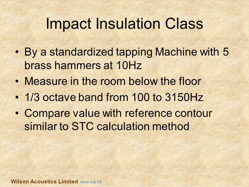 Impact Insulation Class
