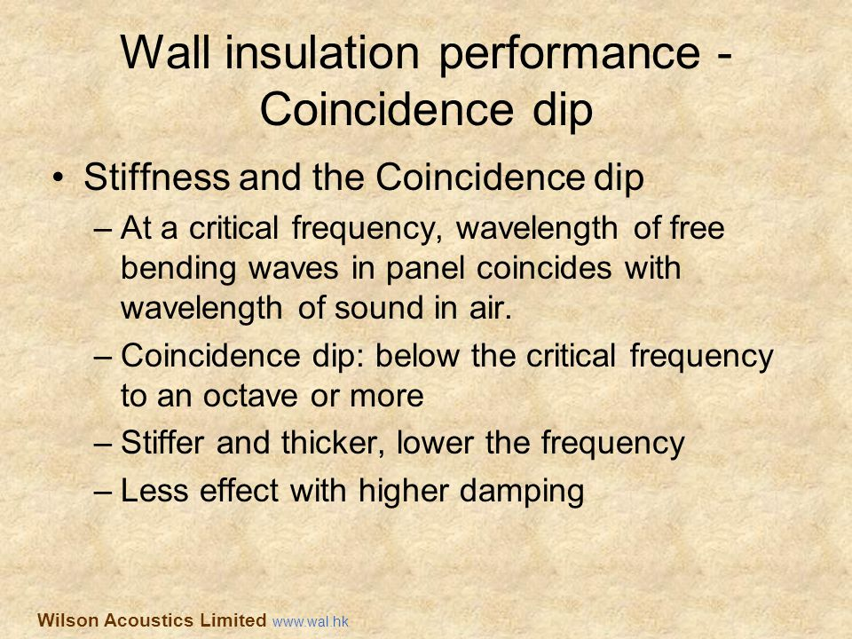 Wall insulation performance - Coincidence dip