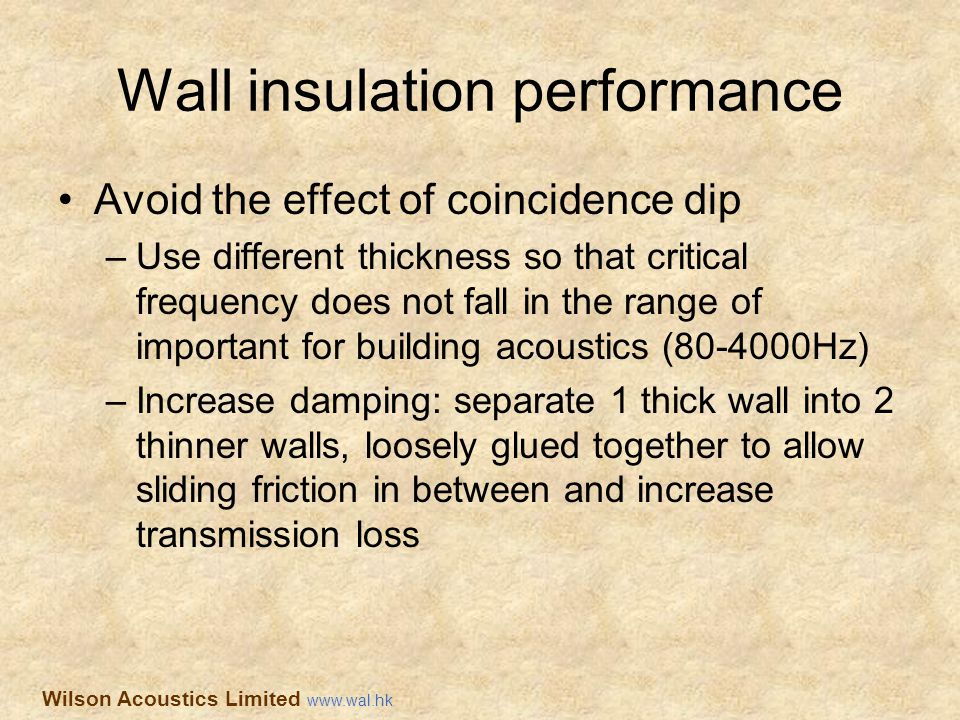 Wall insulation performance