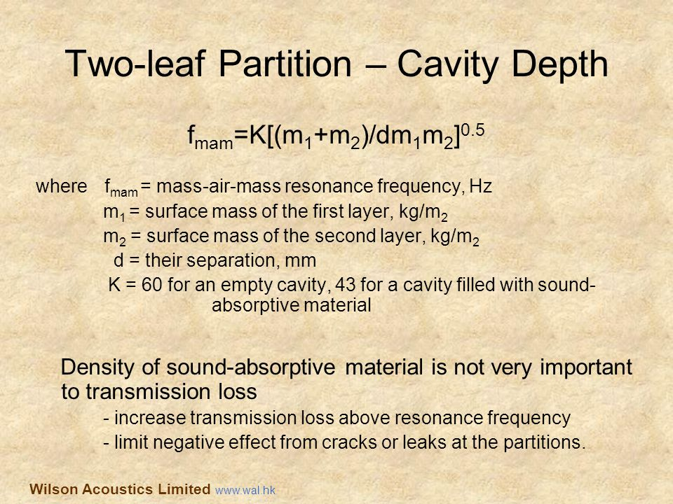 Two-leaf Partition – Cavity Depth