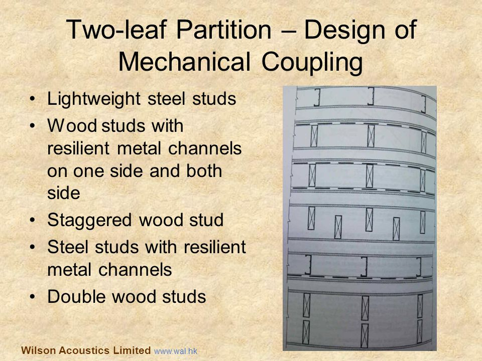 Two-leaf Partition – Design of Mechanical Coupling
