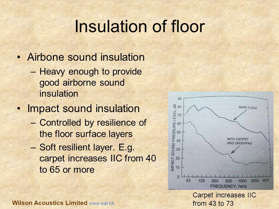 Insulation of floor Airbone sound insulation Impact sound insulation