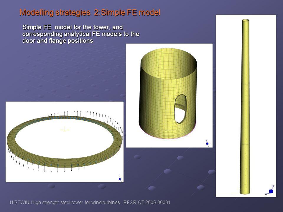 Modelling strategies 2:Simple FE model