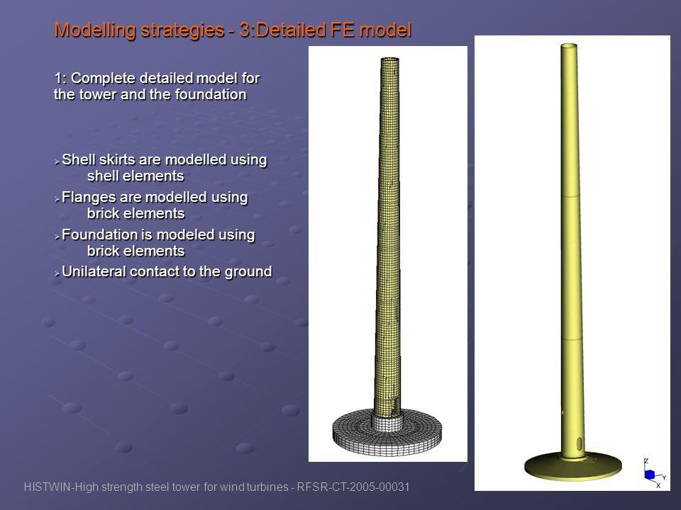Modelling strategies - 3:Detailed FE model