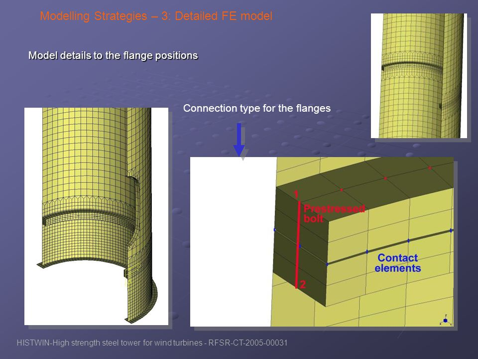 Model details to the flange positions
