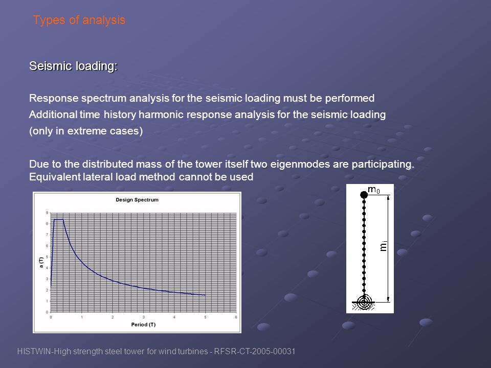 Types of analysis Seismic loading: