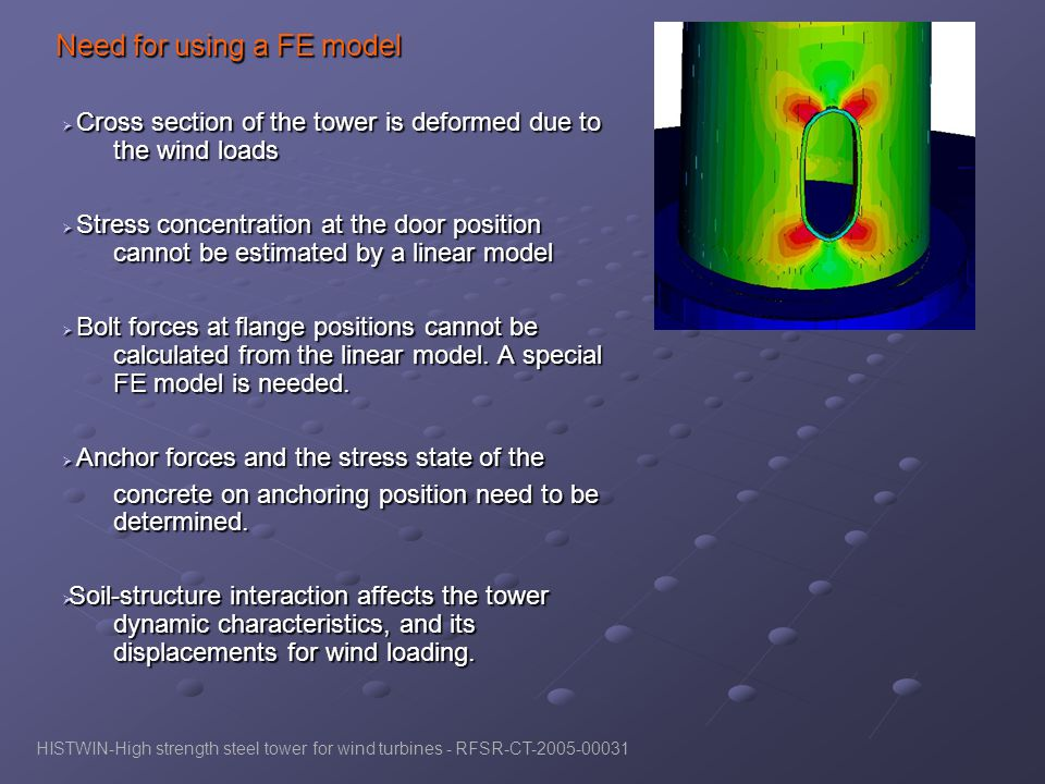 Need for using a FE model