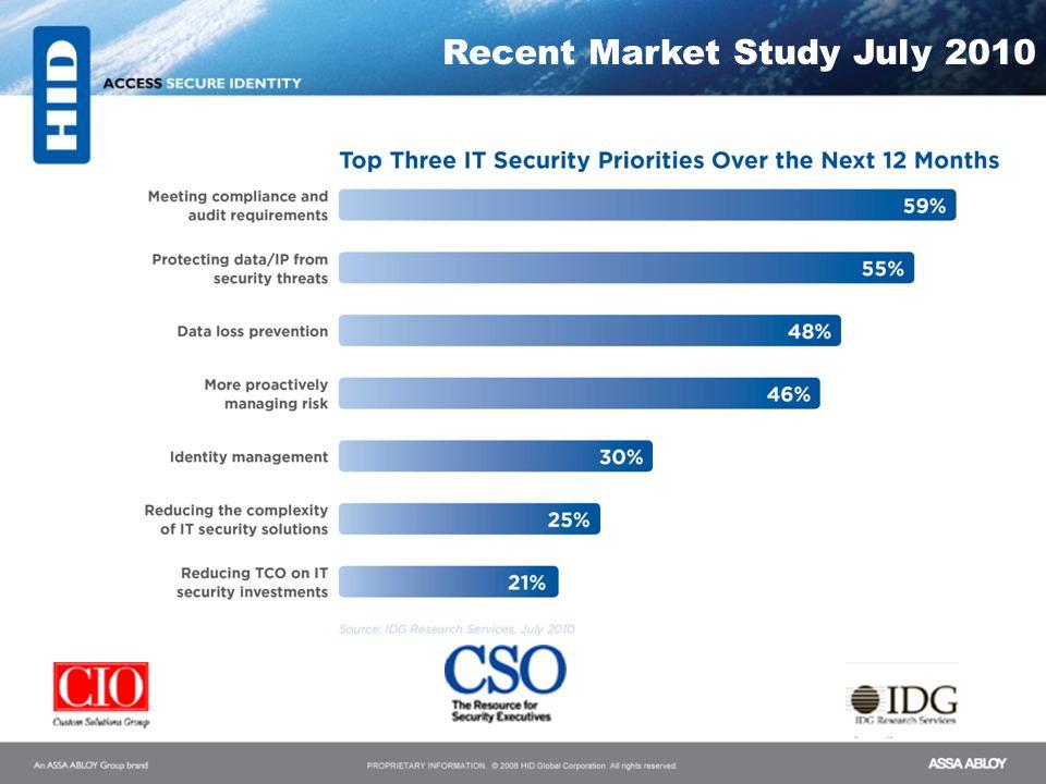 Recent Market Study July 2010