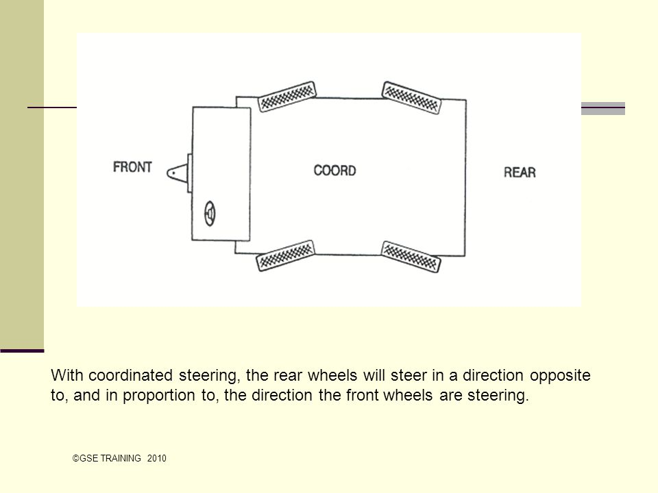 With coordinated steering, the rear wheels will steer in a direction opposite to, and in proportion to, the direction the front wheels are steering.