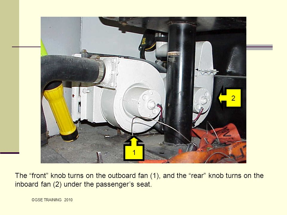 2 1. The front knob turns on the outboard fan (1), and the rear knob turns on the inboard fan (2) under the passenger's seat.