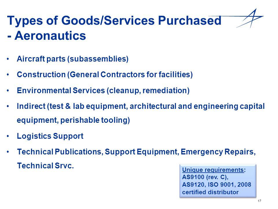 Types of Goods/Services Purchased - Aeronautics