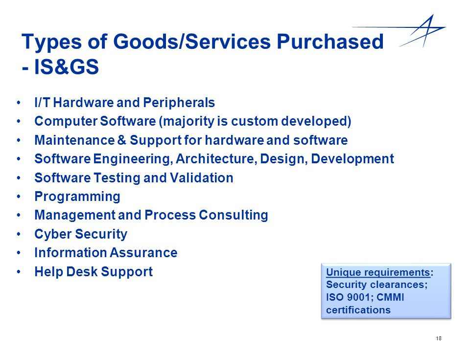Types of Goods/Services Purchased - IS&GS