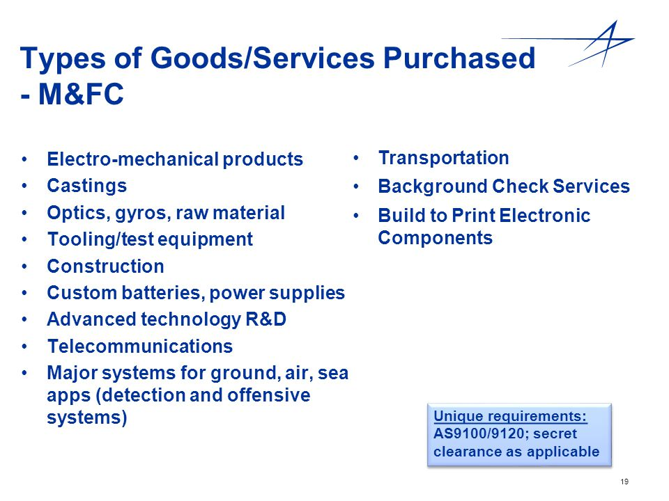 Types of Goods/Services Purchased - M&FC