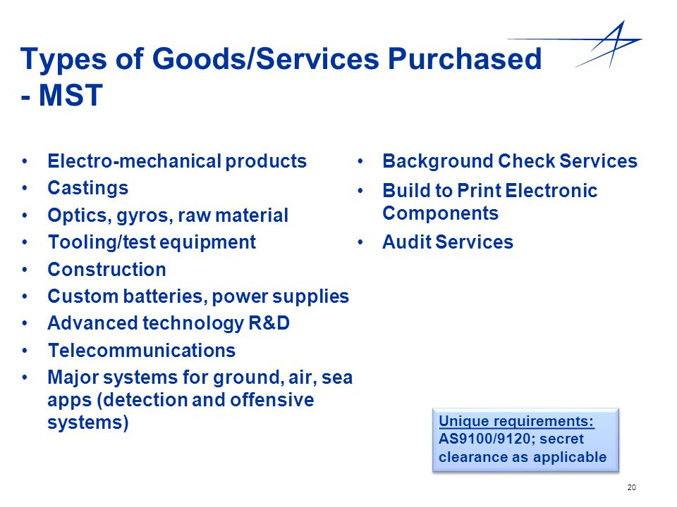 Types of Goods/Services Purchased - MST