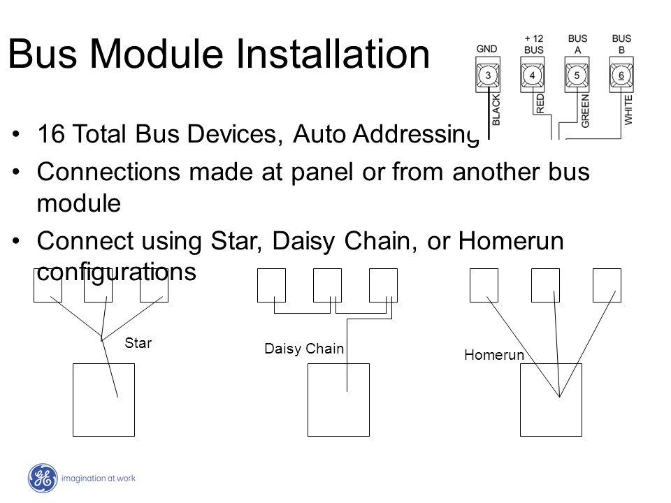 Bus Module Installation