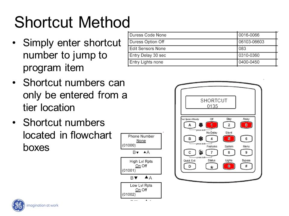 Shortcut Method Simply enter shortcut number to jump to program item