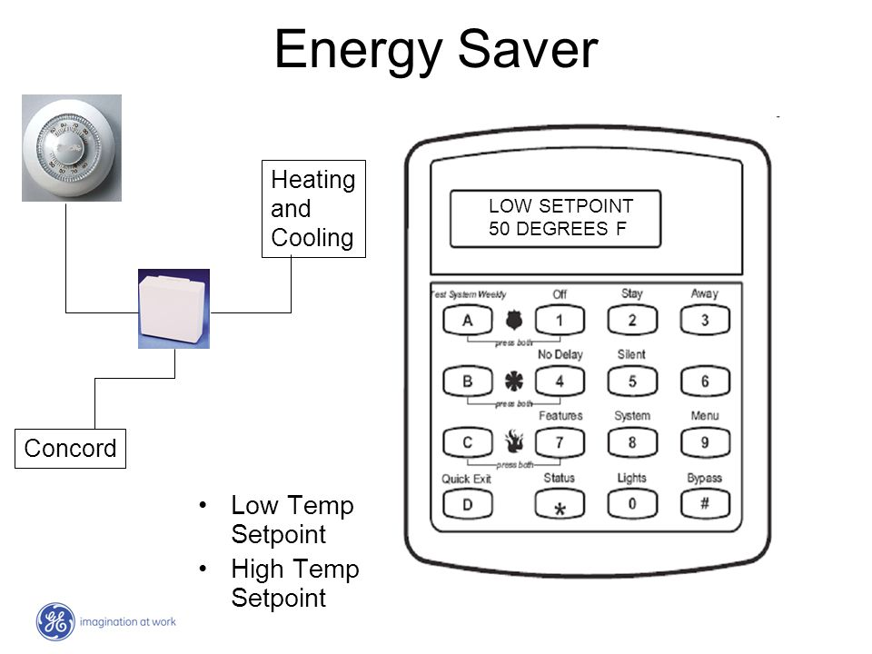 Energy Saver Low Temp Setpoint High Temp Setpoint Heating and Cooling
