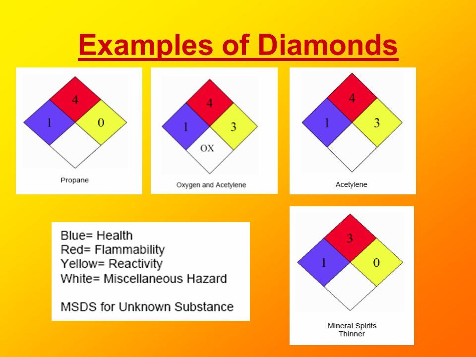 Examples of Diamonds