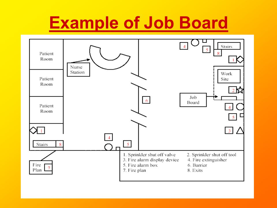 Example of Job Board
