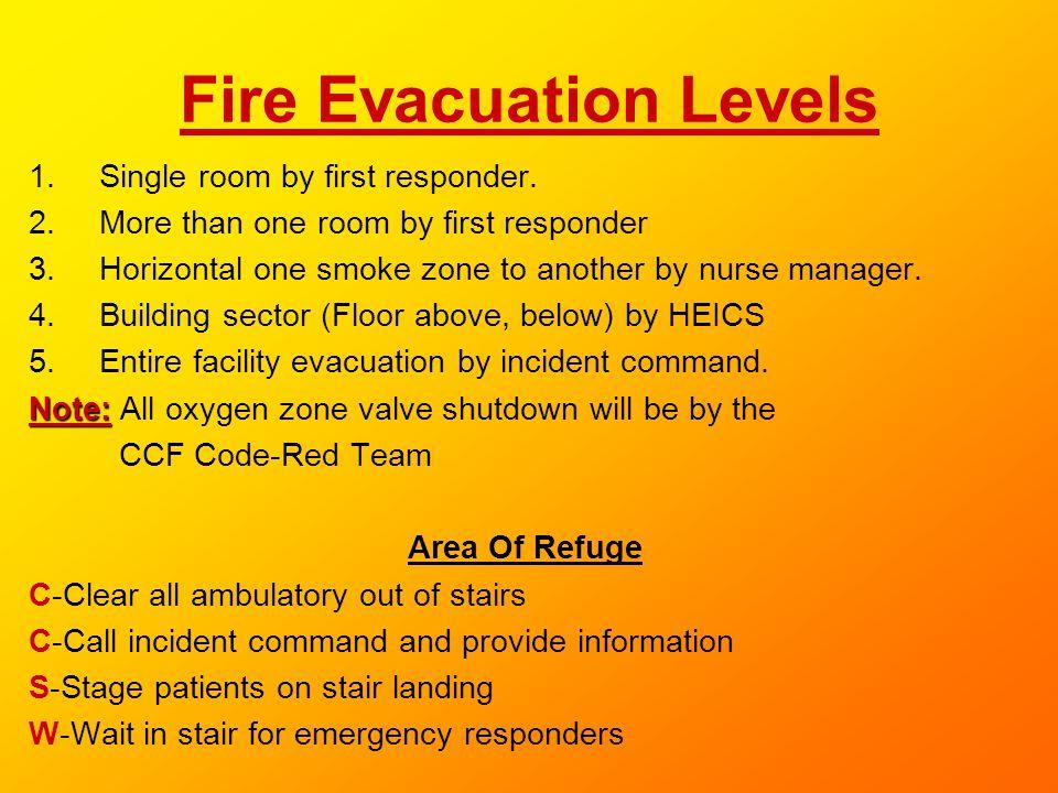 Fire Evacuation Levels