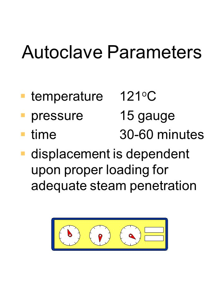 Autoclave Parameters temperature 121oC pressure 15 gauge