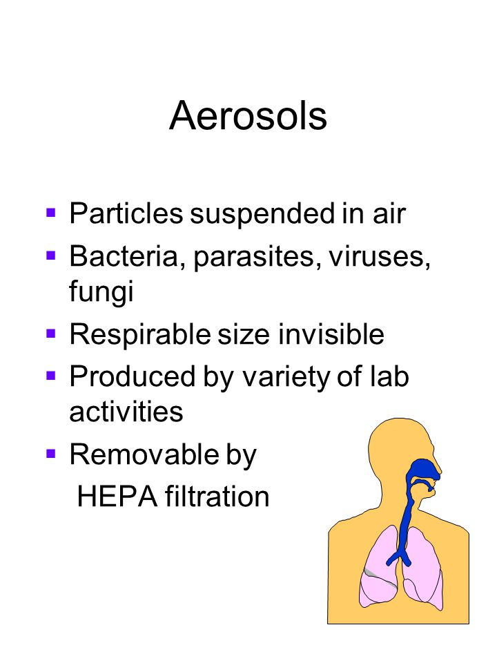 Aerosols Particles suspended in air