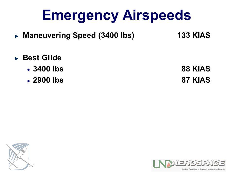 Emergency Airspeeds Maneuvering Speed (3400 lbs) 133 KIAS Best Glide