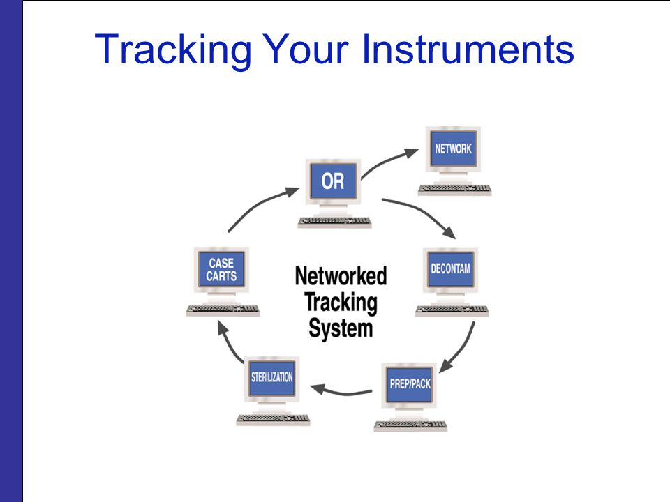 Tracking Your Instruments