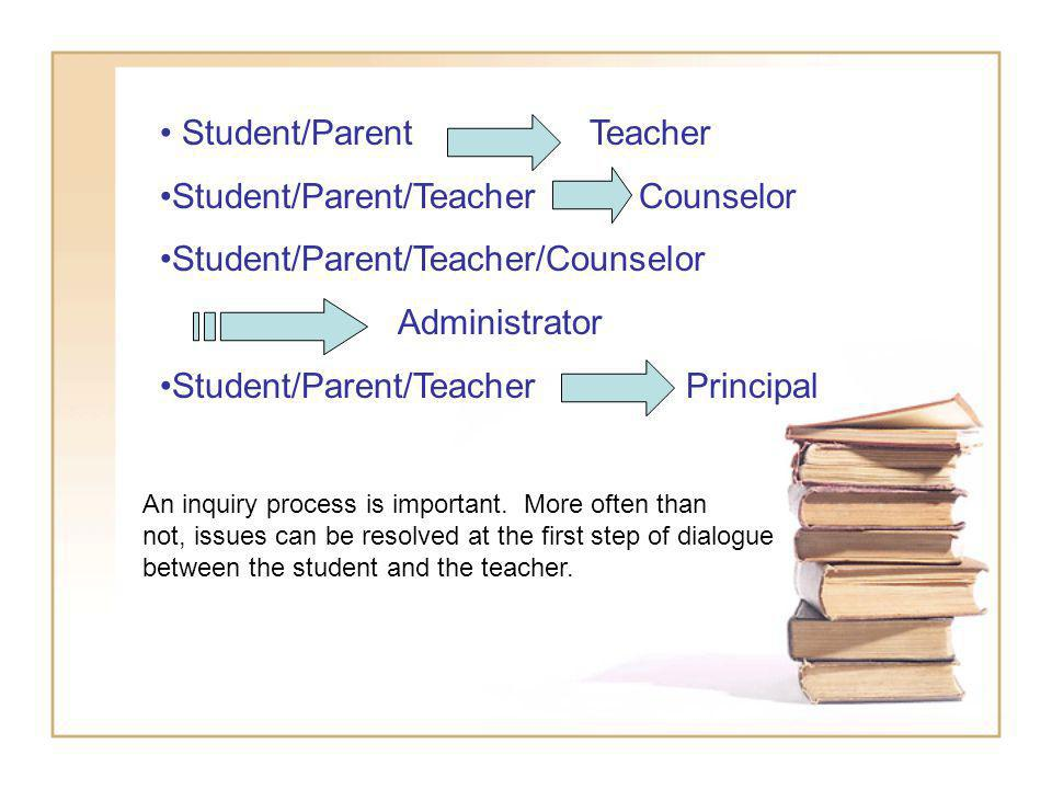 Student/Parent Teacher Student/Parent/Teacher Counselor