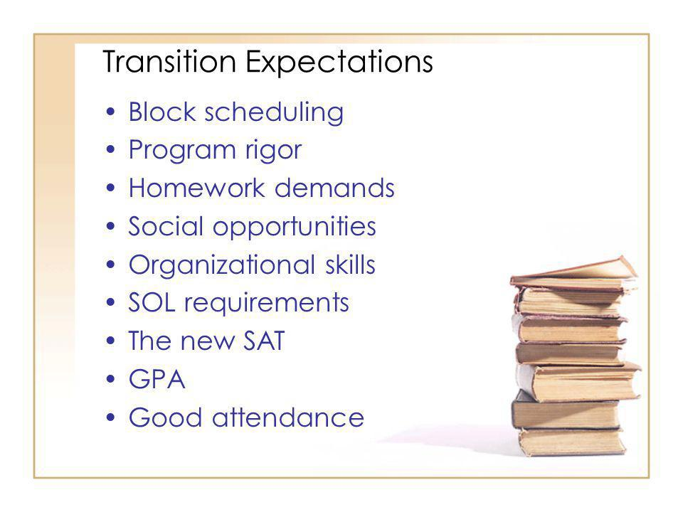 Transition Expectations