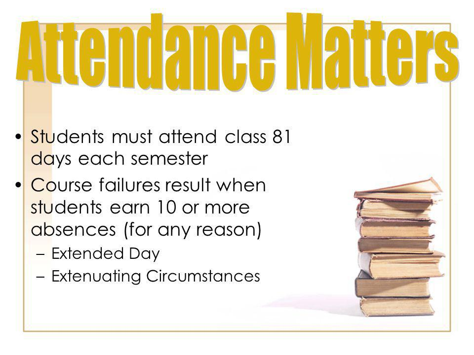 Attendance Matters Students must attend class 81 days each semester