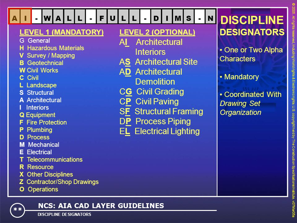 DISCIPLINE DESIGNATORS AI Architectural Interiors