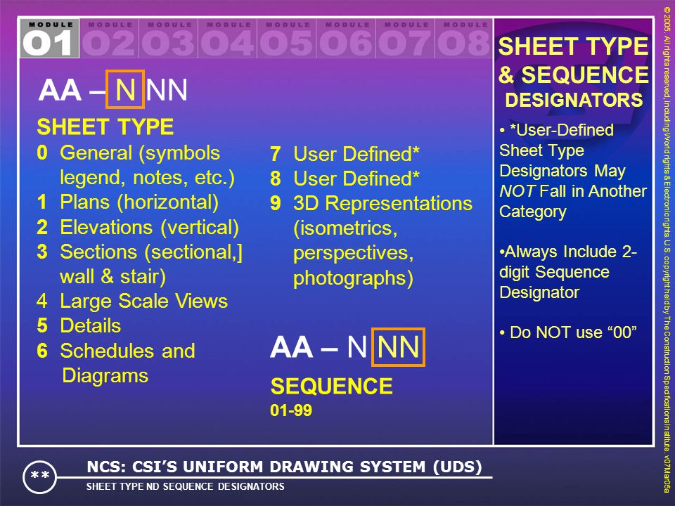 AA – N NN AA – N NN SHEET TYPE & SEQUENCE SHEET TYPE SEQUENCE