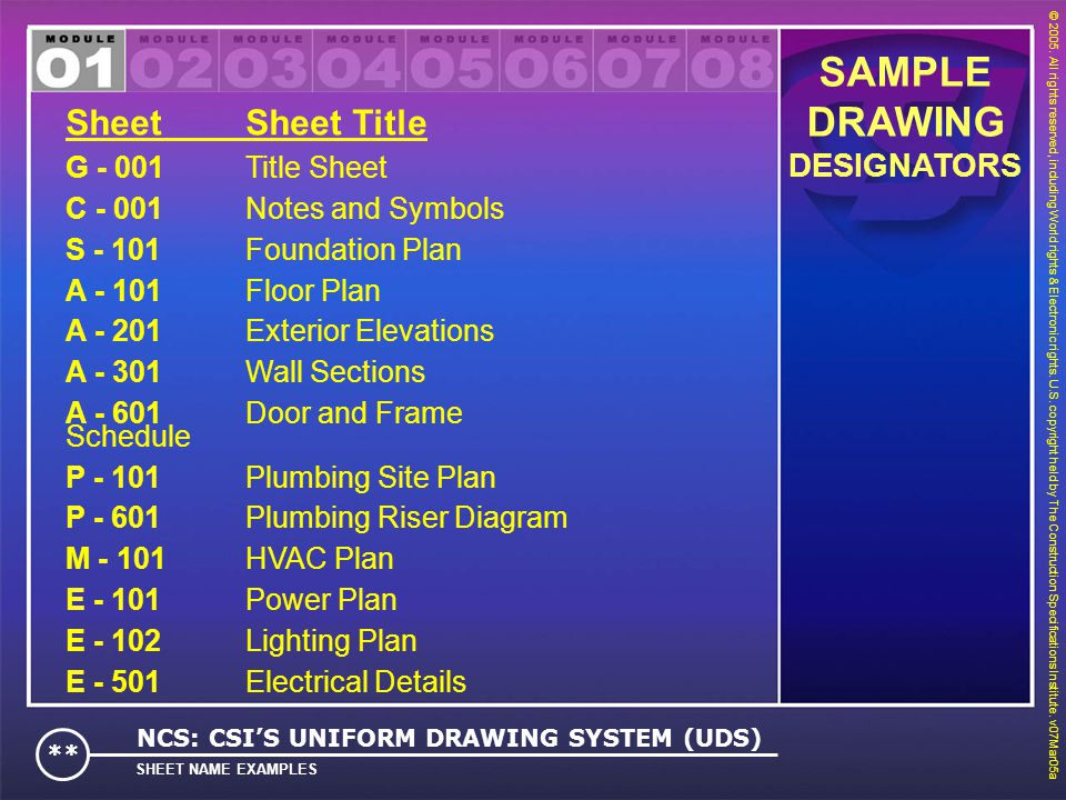SAMPLE DRAWING Sheet Sheet Title DESIGNATORS G - 001 Title Sheet