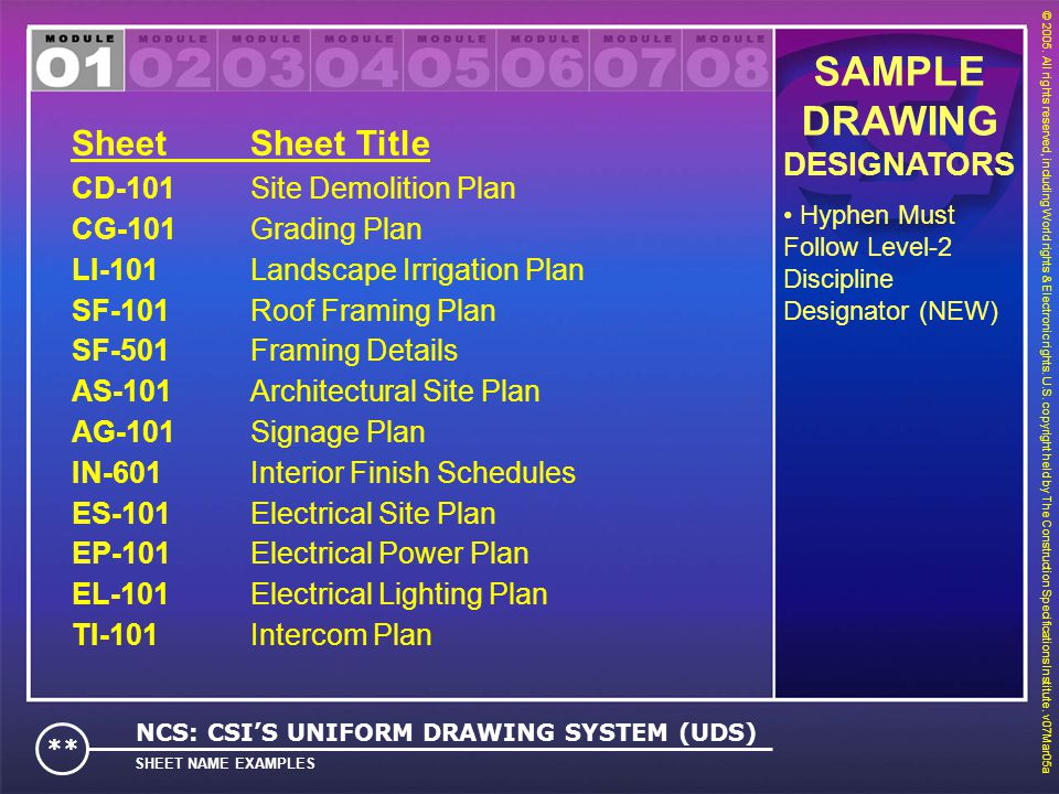 SAMPLE DRAWING Sheet Sheet Title DESIGNATORS