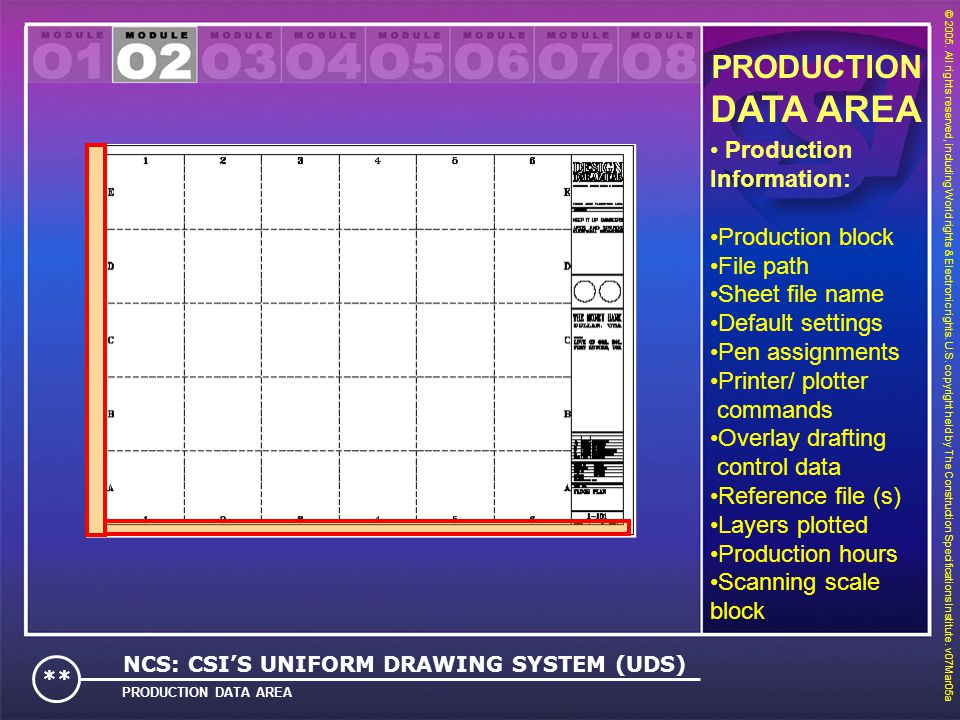 DATA AREA PRODUCTION Production Information: Production block