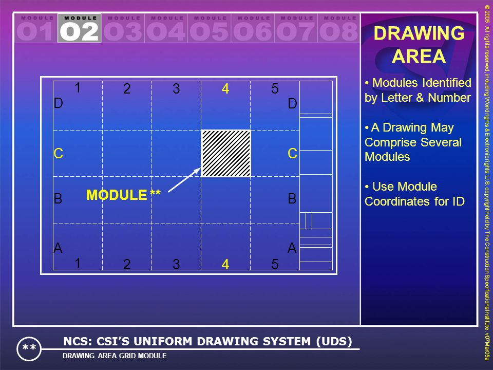 DRAWING AREA 1 2 3 4 5 A B C D A B C D MODULE ** 1 2 3 4 5