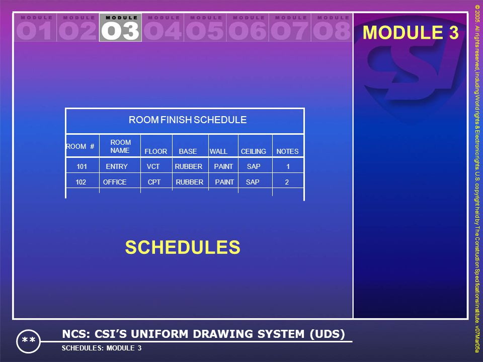 MODULE 3 SCHEDULES NCS: CSI'S UNIFORM DRAWING SYSTEM (UDS) **