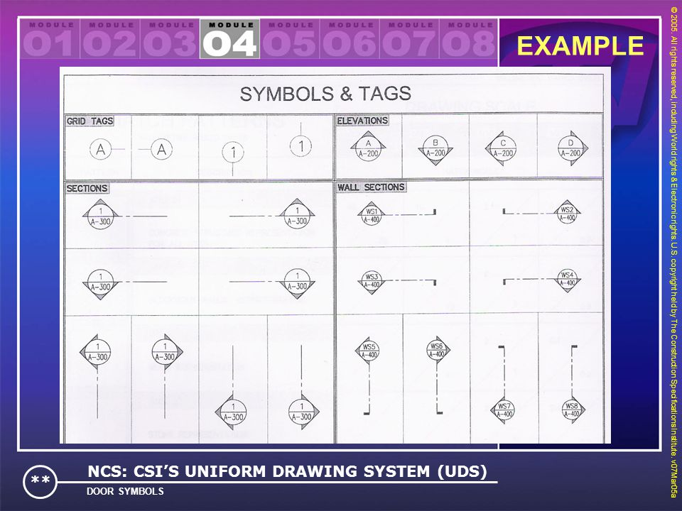 EXAMPLE NCS: CSI'S UNIFORM DRAWING SYSTEM (UDS) ** DOOR SYMBOLS