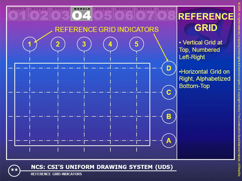 GRID REFERENCE REFERENCE GRID INDICATORS 3 4 5 2 1 D C B A