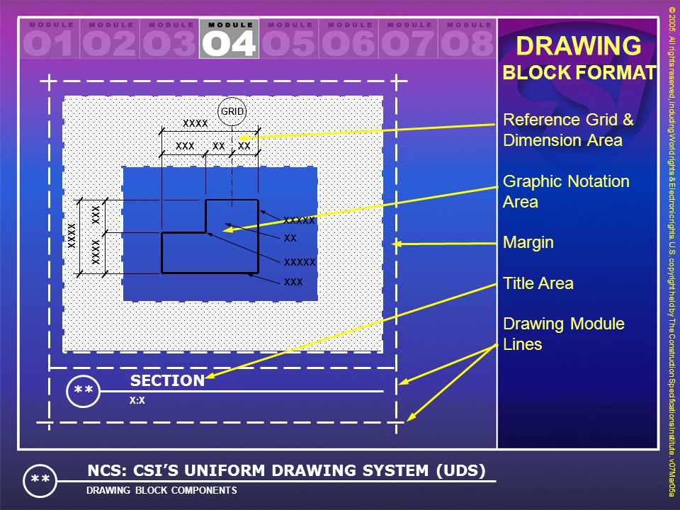 DRAWING BLOCK FORMAT Reference Grid & Dimension Area
