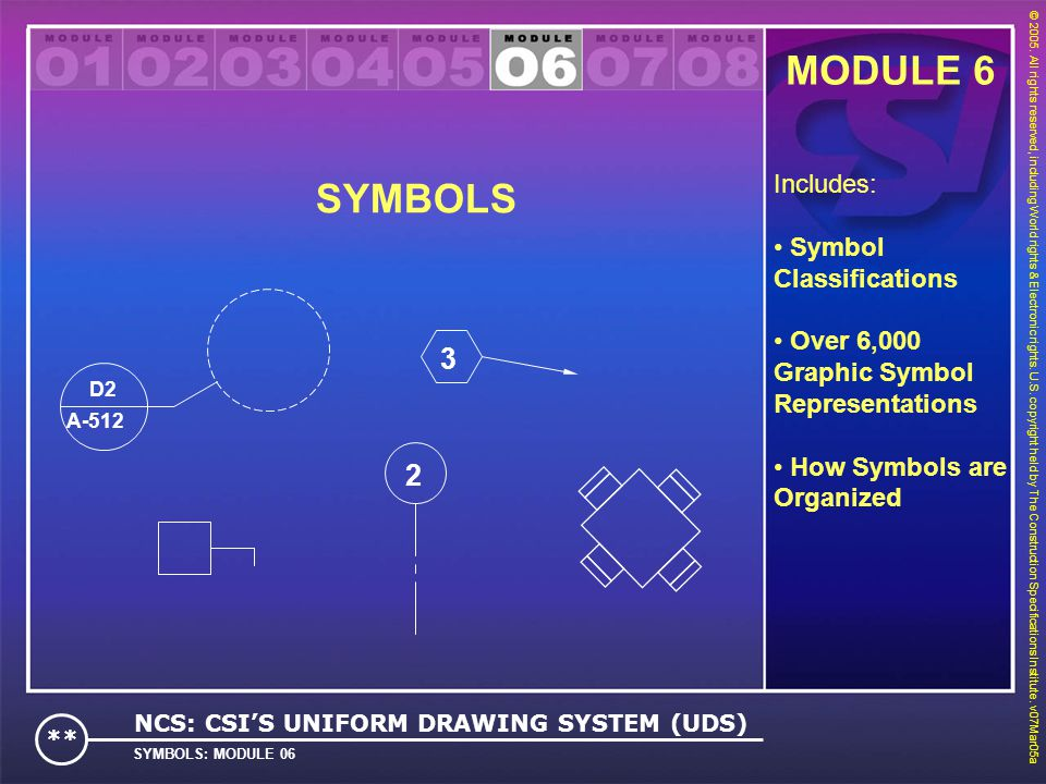 MODULE 6 SYMBOLS 3 2 Includes: Symbol Classifications