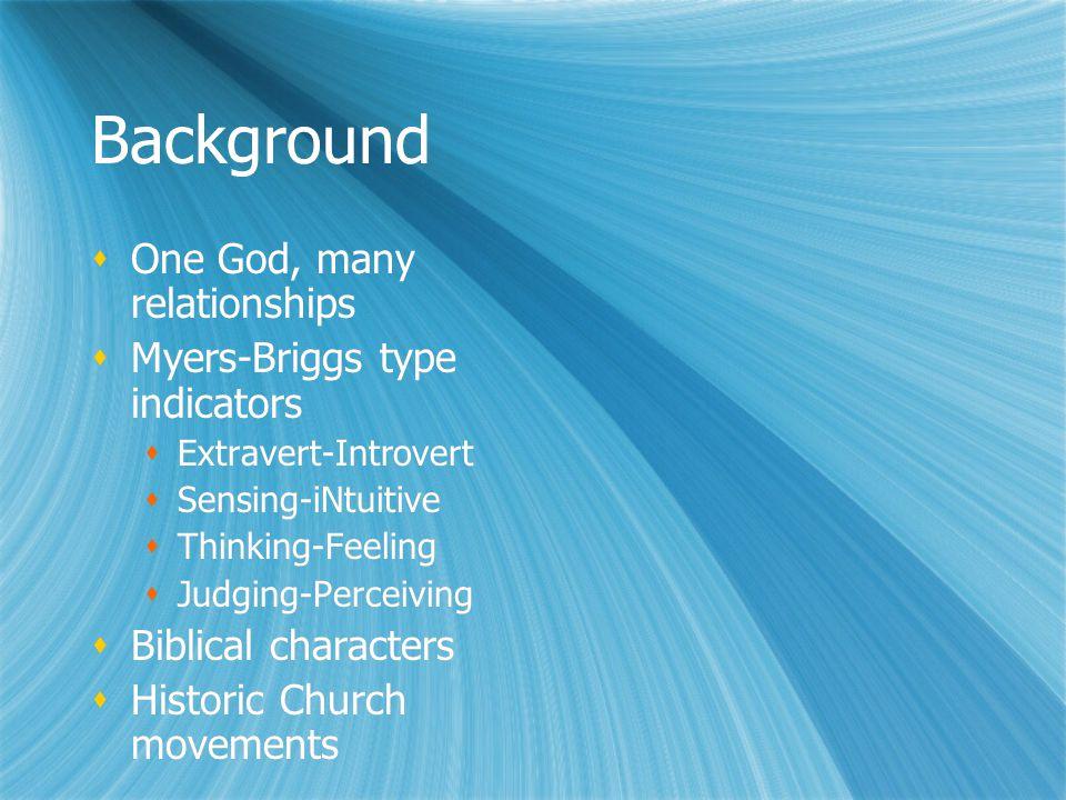 Background One God, many relationships Myers-Briggs type indicators