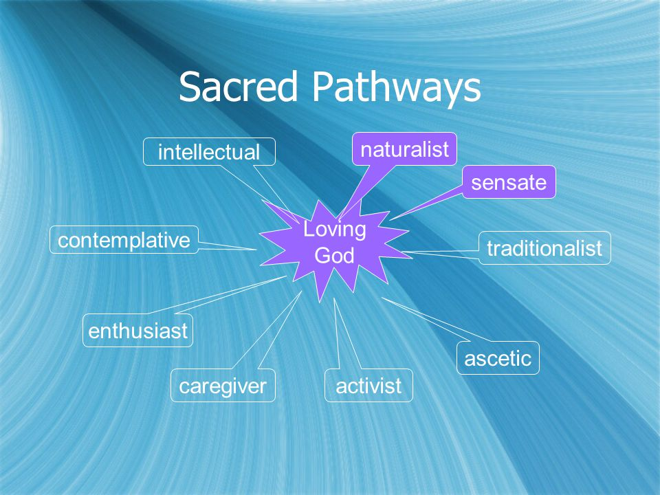 Sacred Pathways naturalist intellectual sensate Loving God