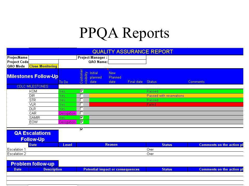 PPQA Reports